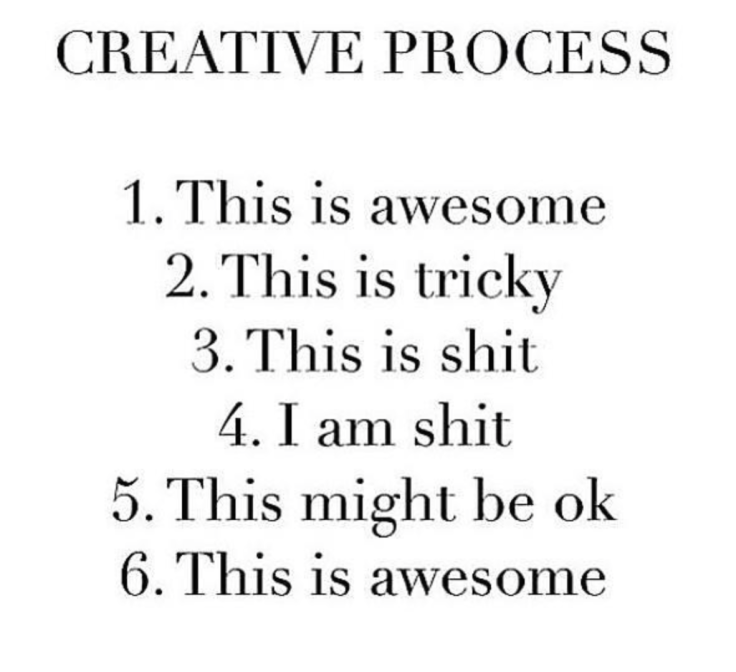 The-Creative-Process.png